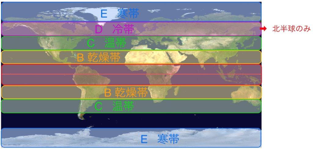 ケッペンの気候区分のA,B,C,D,E気候の世界地図上での大まかな分布