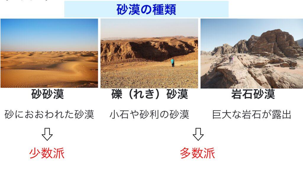 砂沙漠、礫砂漠、岩石沙漠