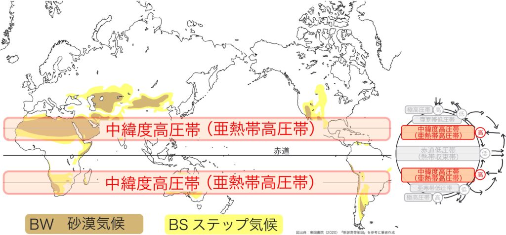 中緯度砂漠・回帰線砂漠の模式図